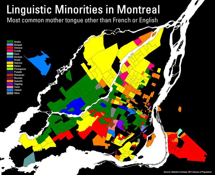 Most common mother tongues other than French or English in Montréal [2,120 × 1,728]