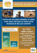 2013 - United Nations International Year of Water Cooperation: Water factsheets
