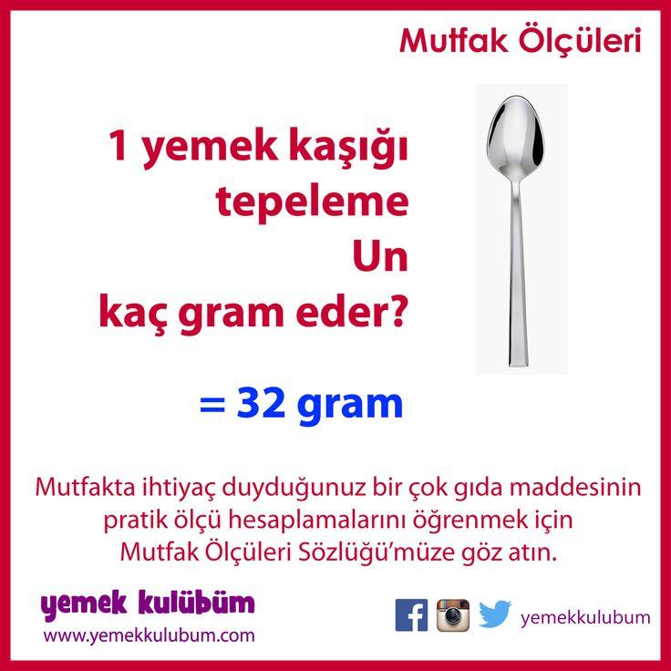 PRATİK MUTFAK ÖLÇÜLERİ : Bir yemek kaşığı tepeleme Un kaç gram eder?  http://yemekkulubum.com/icerik_sayfa/gida-olculeri