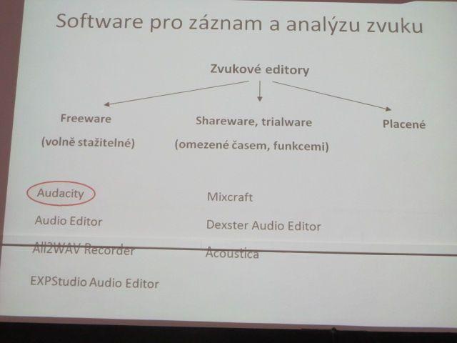 Záznam zvuku do PC