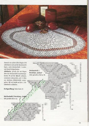 Diana Special - D 875 Strickdeckchen - Alex Gold - Picasa Web Albums