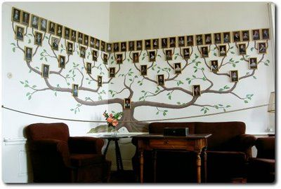 nice for my someday Genealogy officeIdeas, Family Trees, Families Trees Wall, Families History, Families Meeting, Living Room Wall, Painting Trees, Wall Display, Wall Photos