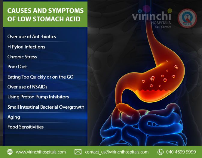 Causes and Symptoms of Low Stomach Acid | Gastroenterology
