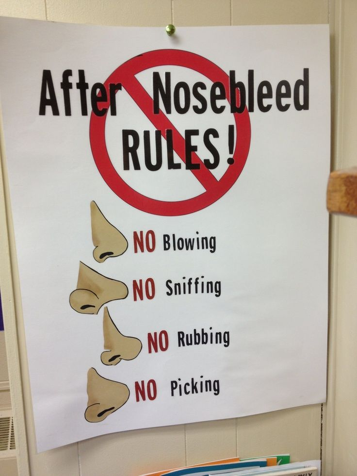 Posters for School Nurses Office | After nosebleed rules poster.