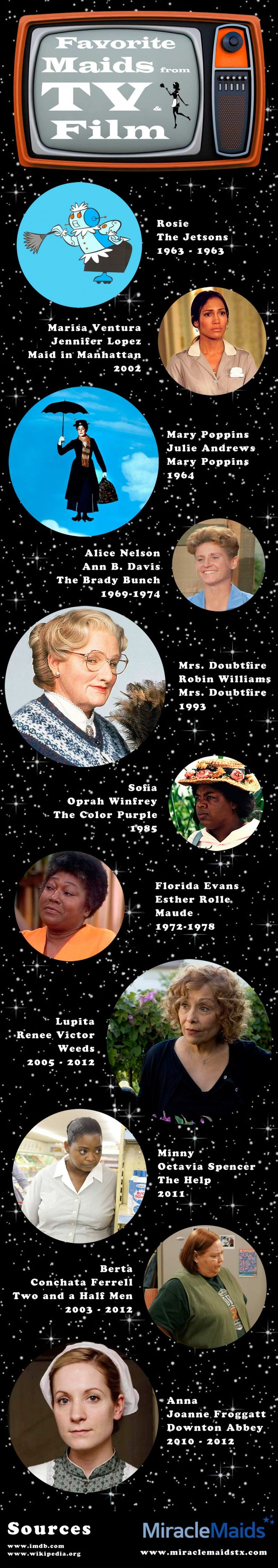 Famous Cleaning Maids from TV and Film Infographic