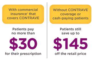 CONTRAVE Pharmacy Savings Card