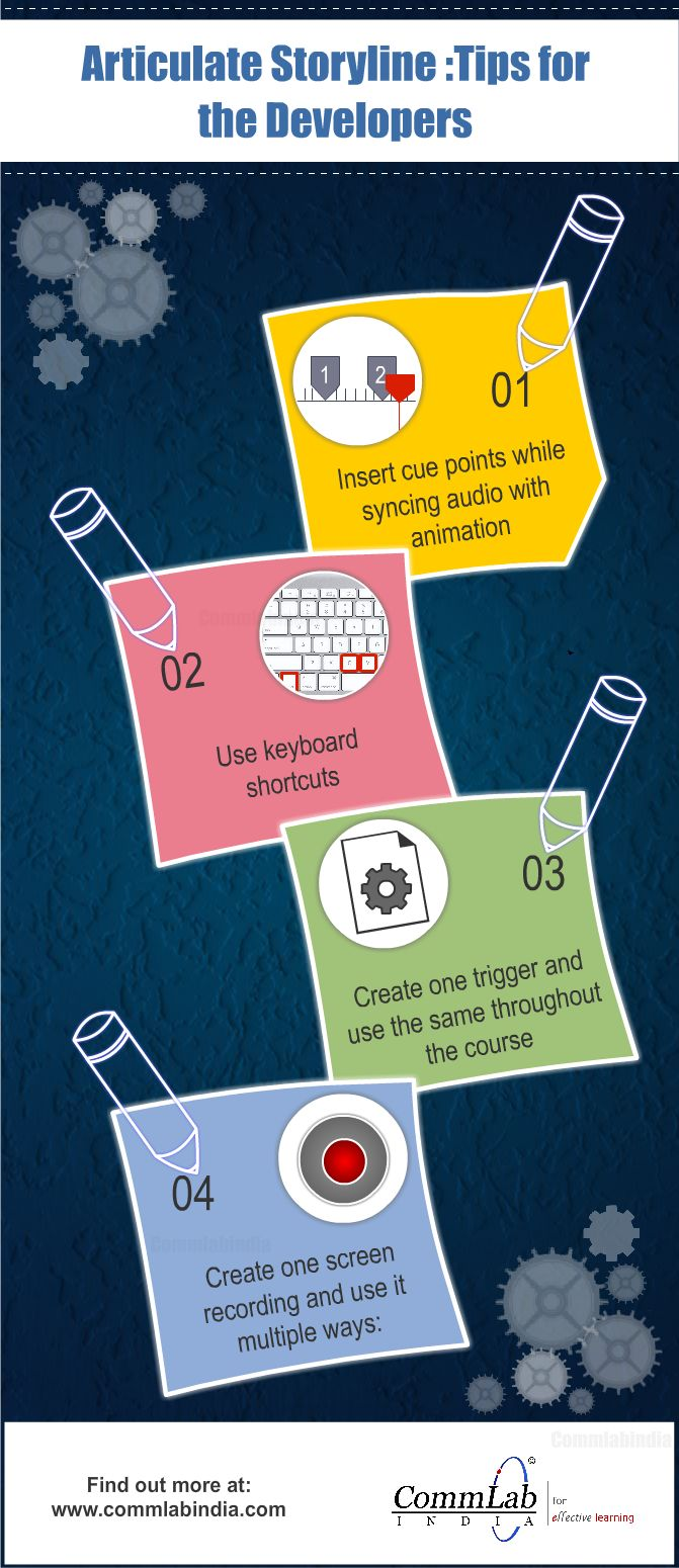 Articulate Storyline: Tips for the Developer – An Infographic