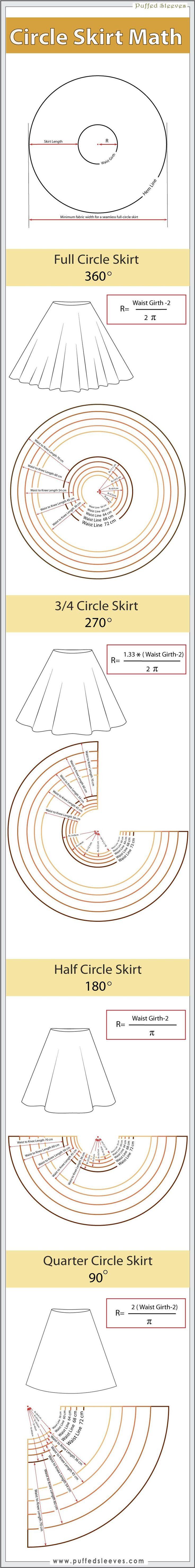 Circle skirt pattern basics