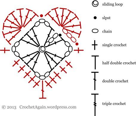 Resultado de imagen para rectangular crochet patterns