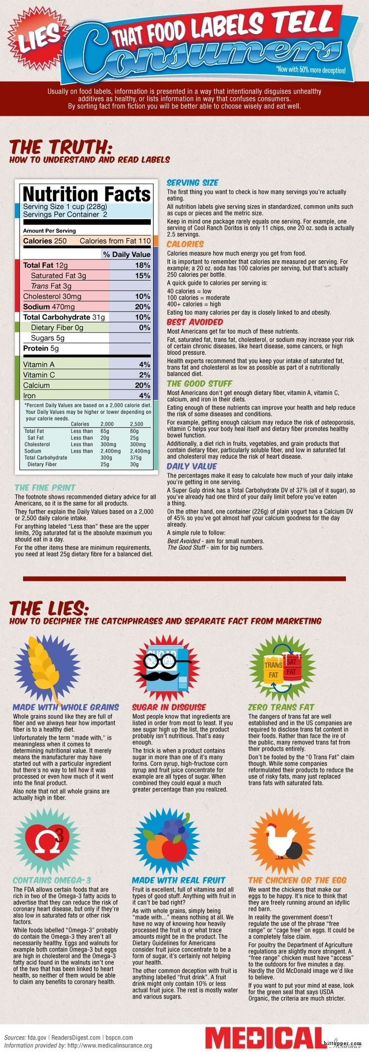 #Food Labels #Infographic via www.bittopper.com/post.php?id=204215782952c7206b4f9154.17946652