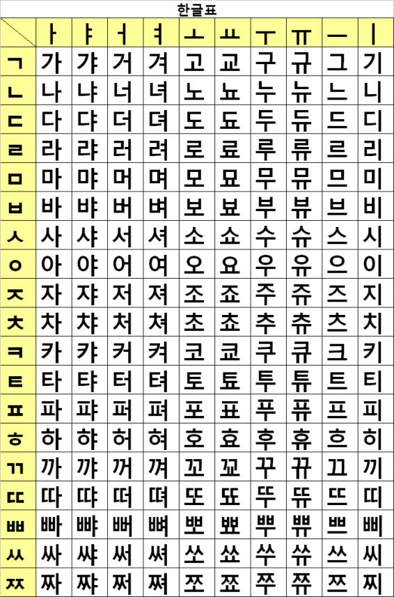 Korean Alphabet!  Wow, I haven't seen these in a long time!