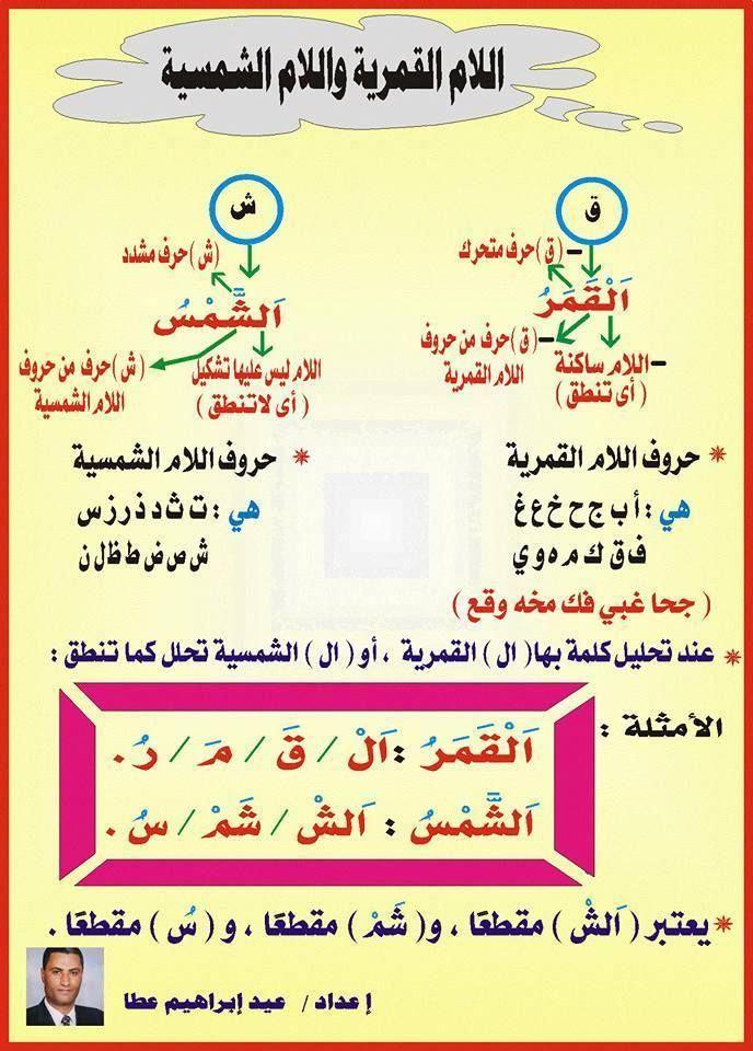قواعد اللغة العربية المبسطة موارد المعلم Learn Arabic Alphabet Learn Arabic Online Learn Arabic Language