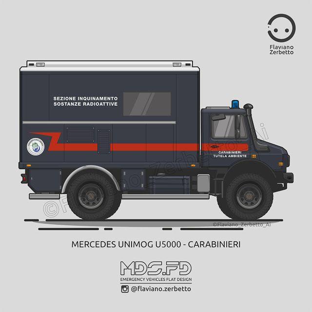 KombiT1: Mercedes Unimog U5000 - Carabinieri