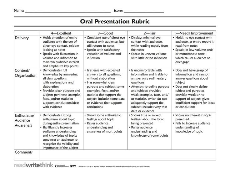 Oral Presentation Rubric http://www.readwritethink.org/files/resources/printouts/30700_rubric.pdf: