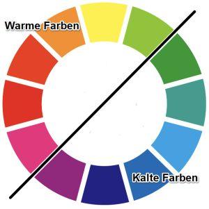 Farbkreis nach Küppers. Warme und Kalte Farben.