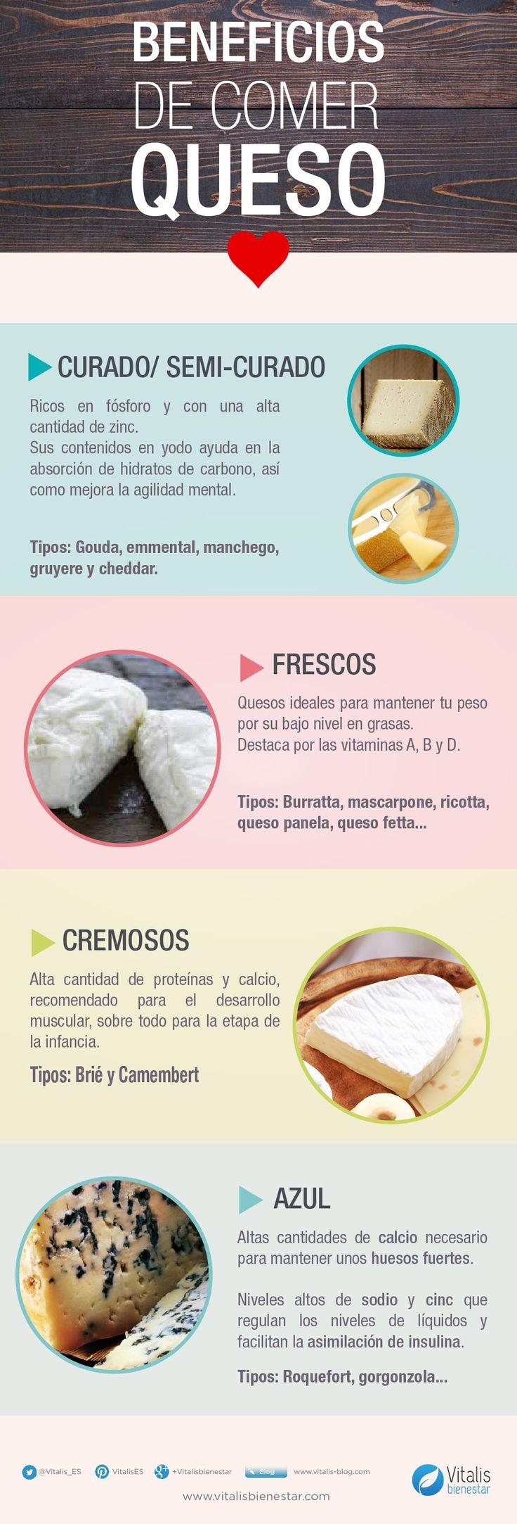 Beneficios de comer queso #infografia