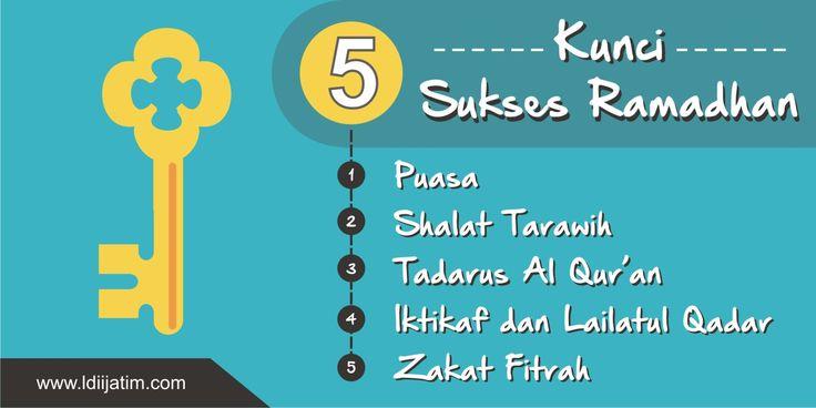 Setiap Ramadhan, para Ulama mengingatkan dan menegaskan kembali kepada kita, Umat Islam, tentang program ibadah 5 Sukses Ramadhan. 5 Sukses Ramadhan...