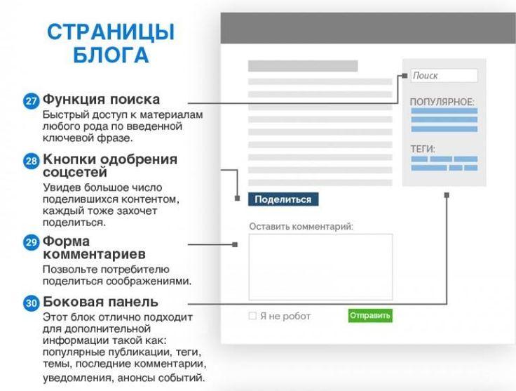Продвижение качественных сайтов от серенити xrumer активация почты