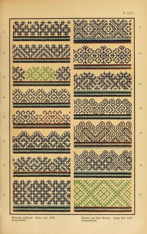 Mordvalaisten pukuja kuoseja. Trachten und Muster der Mordvinen Costumes and patterns of Mordvinians (347 of 638)