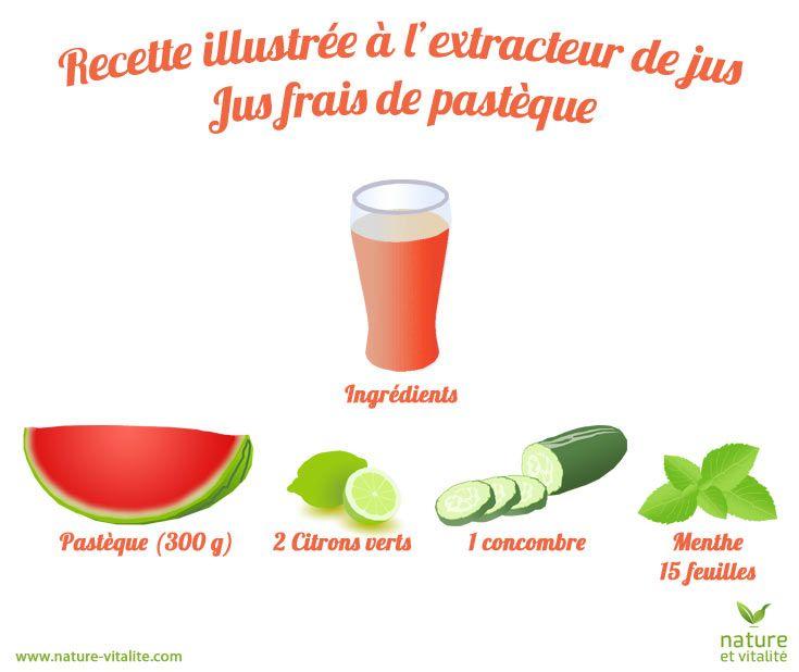 Pour se rafraîchir, rien de tel qu'un bon jus à la pastèque. Voici une recette illustrée très simple. Attention, ne passez pas la peau de la pastèques et évitez au maximum de passez les pépins, vous risqueriez d'endommager votre appareil.