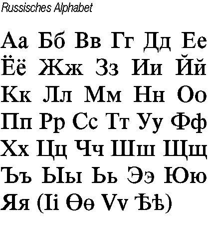 Die russische Sprache - Grammatik online lernen
