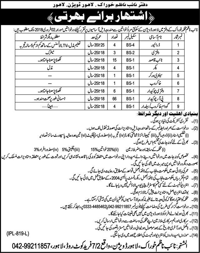 Punjab Food Department Jobs 2018 Punjab Food Authority Career 2018 Job Ads Job Author