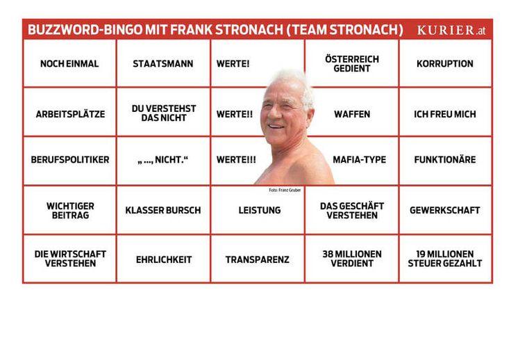 Buzzword-Bingo für den Auftritt von Frank Stronach in der Puls 4 Wahlarena (9.9.2013)