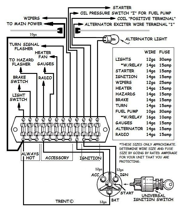 Basic Street Rod Ignition Switch Wiring Diagram - Wiring Diagrams Wire