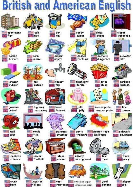 Inglês Britânico e Americano: Palavras Diferentes   Transparent Inglês