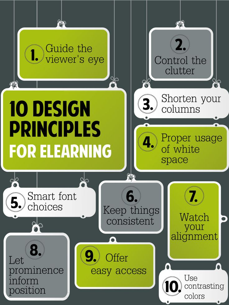 Image result for 10 principles of effective e-learning