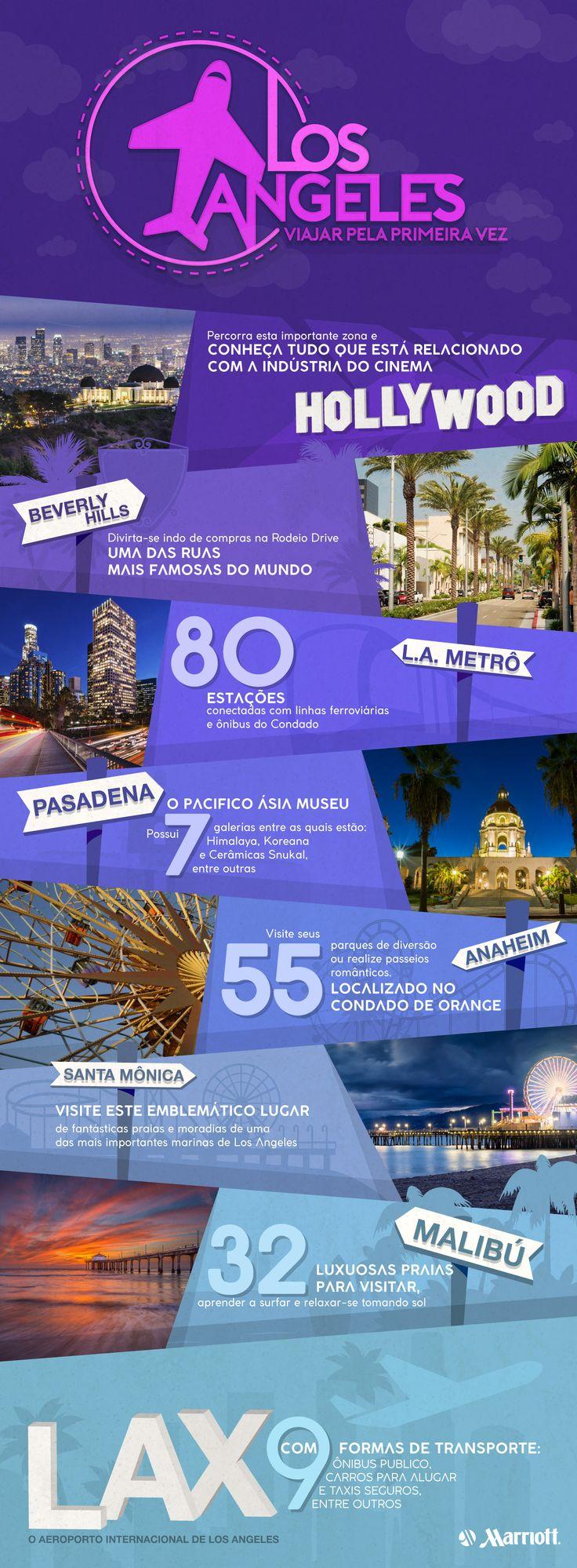 Prepare-se bem para conhecer a capital mundial da diversão com nossa infografia na qual te dará, desde dados utéis como transporte na cidade, até os lugares que definitivamente deverá visitar se decide viajar a Los Angeles durante suas próximas férias. #Infografia #Viagem #LA #Férias #Marriott #HotéisMarriott #FirstTime #Hollywood #BeverlyHills #Malibu