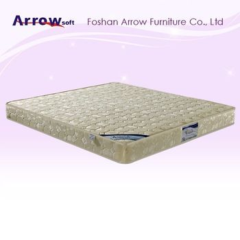 Us 30 90 Piece Whole Mattress Manufacture In China Thin Full Size