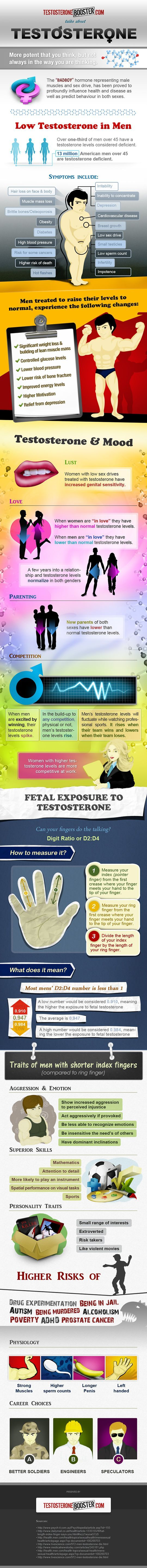 Testosterone: Potent But Not Always In The Way You Think fitness motivation, #healthy #fitness #fitspo