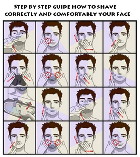 Your Step By Step Guide To The: 17 Best Images About Men's Grooming On Pinterest