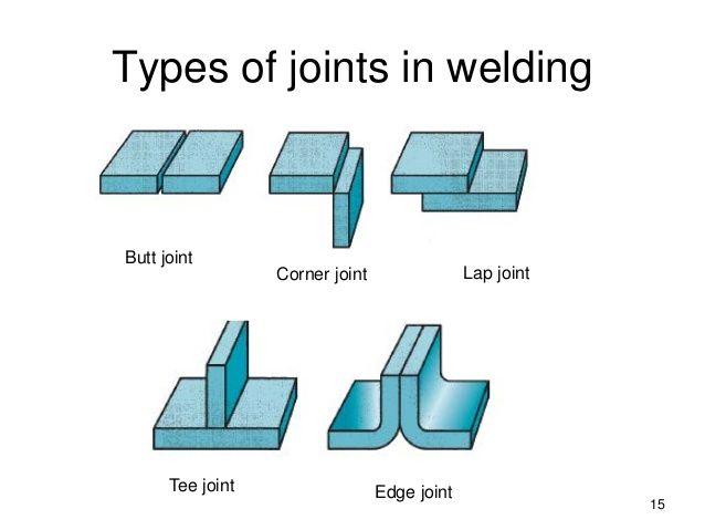 15 tipos de juntas en la soldadura Butt Joint Corner Corner Joint Lap-7059