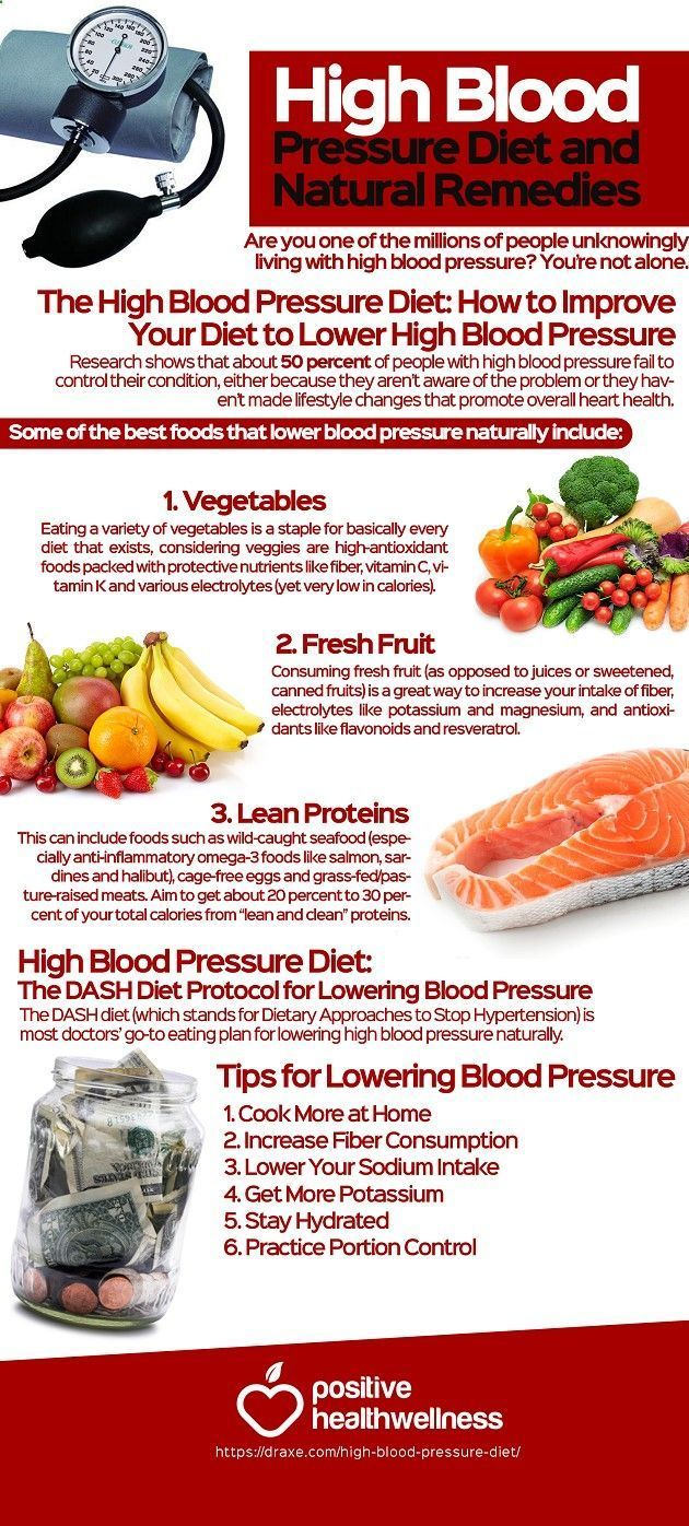 The 25 best high blood pressure readings ideas on pinterest the 25 best high blood pressure readings ideas on pinterest high blood pressure lowering lower blood pressure and blood pressure diet nvjuhfo Choice Image