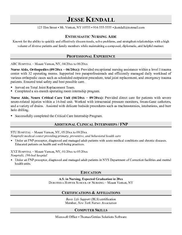 Entry Level Nurse Aide Resume Sample