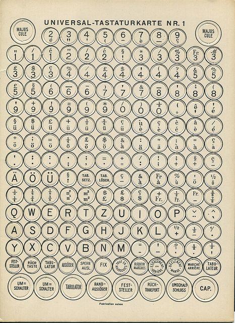 typewriter ephemera