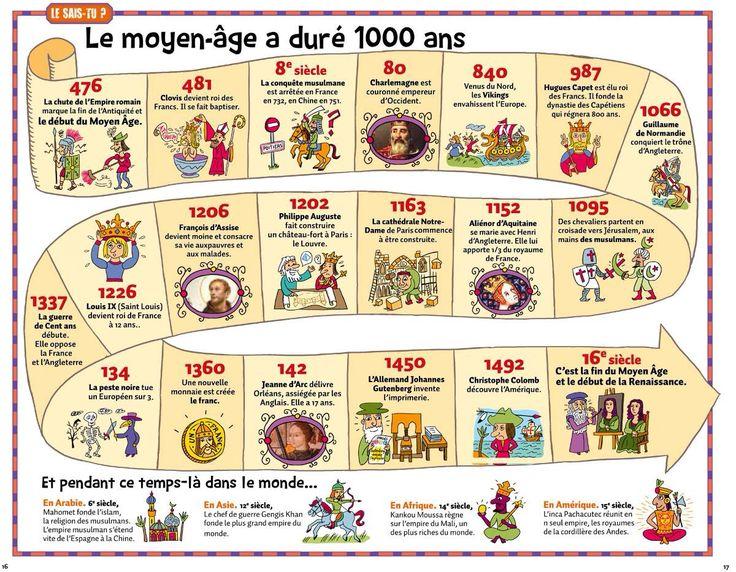 LE francais et vous. Site web