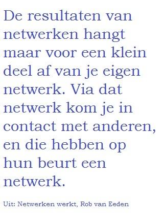 Netwerken voor Werkzoekenden - http://www.werksupport.org
