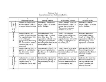writing assignment ideas for 6th grade 6th grade writing strategies and assignments in 6th grade, students must be able to write clear and thorough pieces for a selected audience assignments can include different types of writing, such as narrative, explanatory and persuasive.