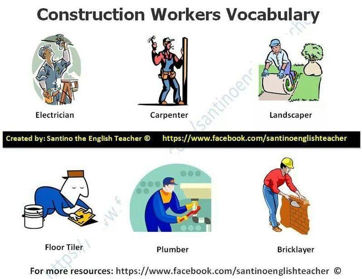 Construction workers vocab englishhhhhhhhhhhhh for Construction vocabulary