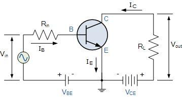 Common Emitter Configuration