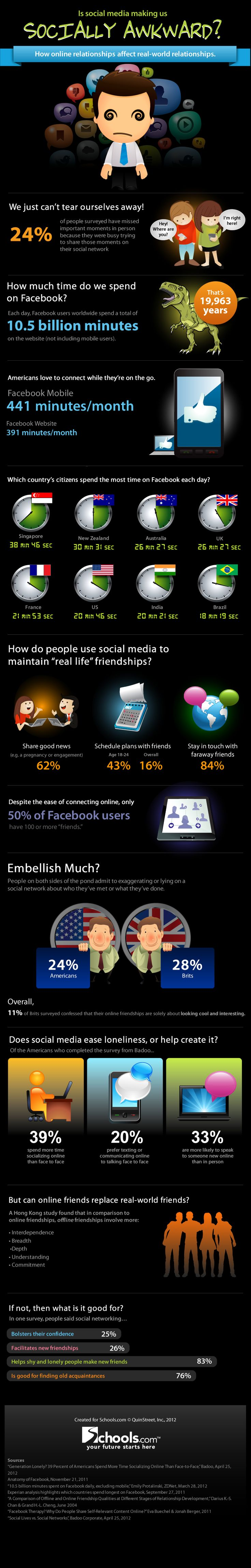 Social Media and Real Relationships [INFOGRAPHIC]
