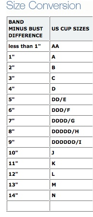 how to choose correct bra size