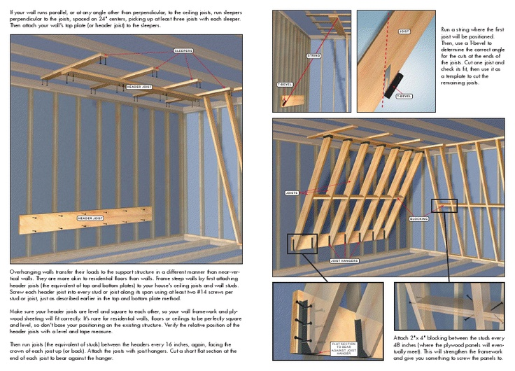How to build a bouldering wall at home. http://www.metoliusclimbing.com/pdf/How-to-Build-a-Home-Bouldering-Wall.pdf