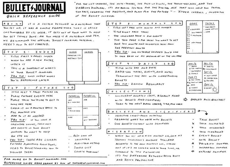 Today I have a special treat for you. A one page reference guide to the  amazing Bullet Journal system invented by Ryder Carroll. This will be a  handy way to share with others to have a resource while you're explaining  the system to them.