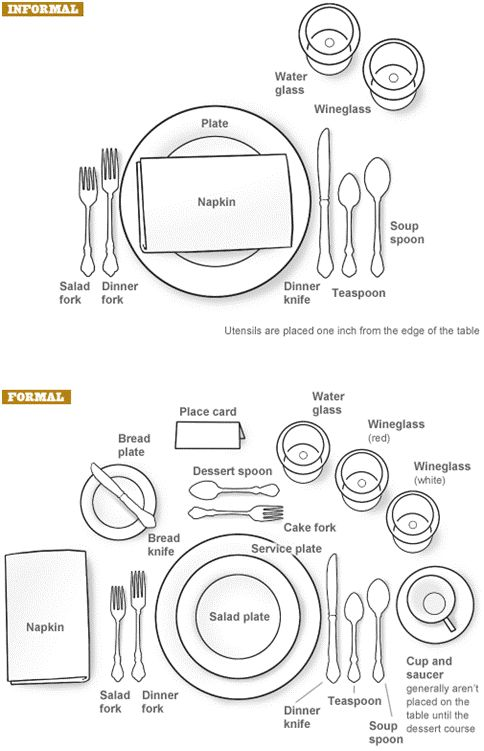 "One of the many things I learned in finishing school and to this day I find it useful!  As my grandmother always said ""a lady always knows how to set a table properly."""