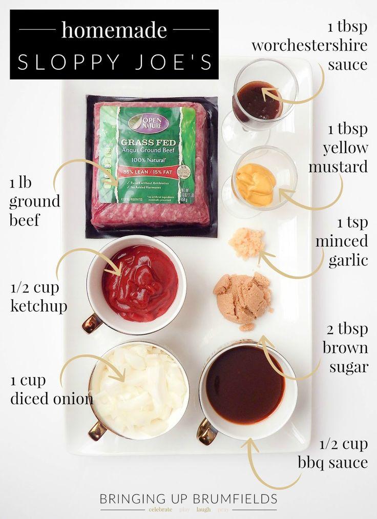 https://paleo-diet-menu.blogspot.com/ #PaleoDiet Homemade Sloppy Joes - Bringing Up Brumfields