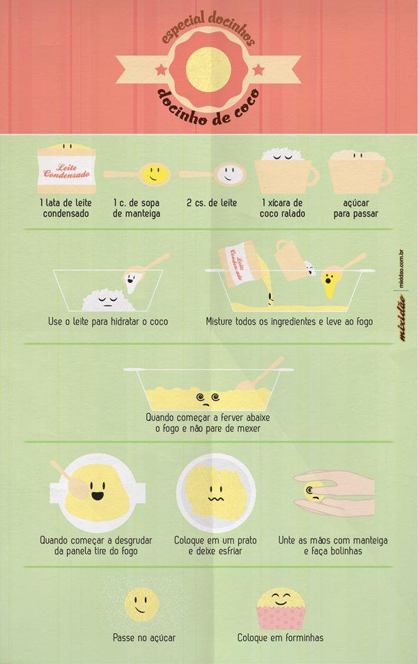 infografico_receita-ilustrada_docinho-de-coco
